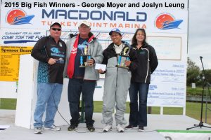 2015 Bass Tourn Big Fish Winners